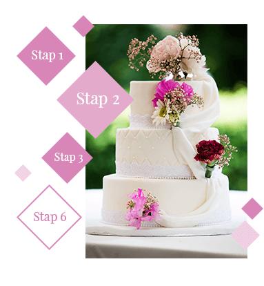Stappenplan naar een perfecte bruidstaart